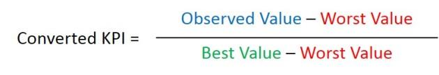 Converted KPI formula